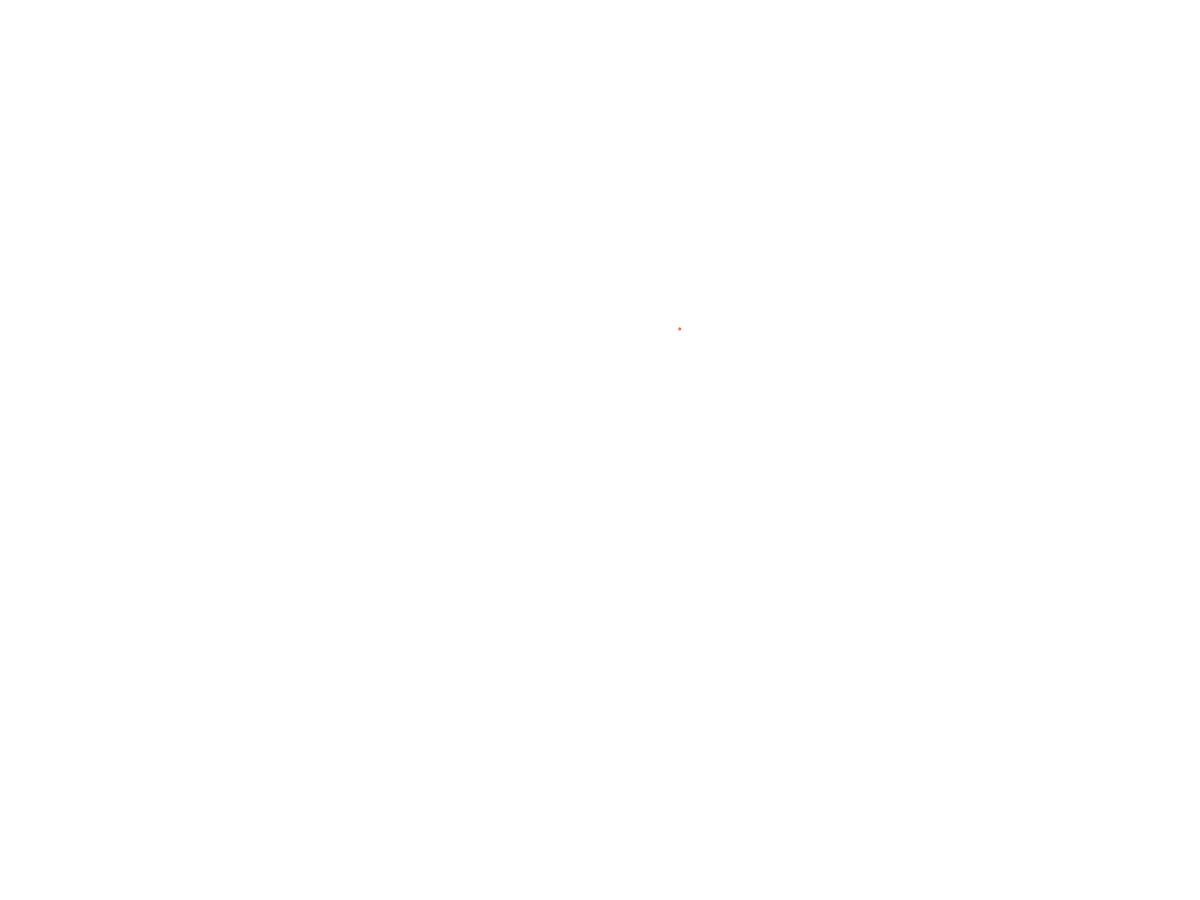 M&C more than secure